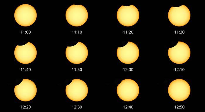 Eguzki eklipse partziala gaur